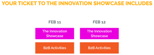 Innovation Showcase Event Breakdown
