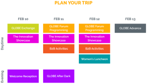 Plan Your Trip Event Breakdown