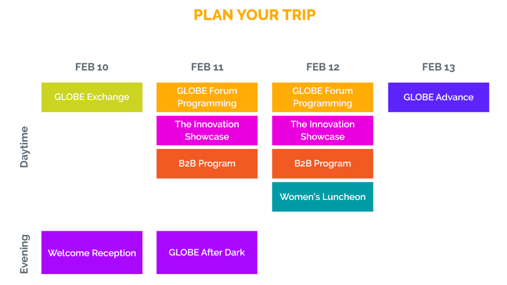 Plan Your Trip Breakdown